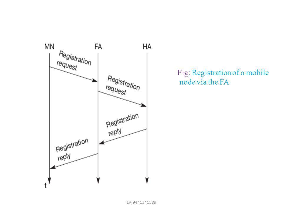 Fig: Registration of a mobile node via the FA