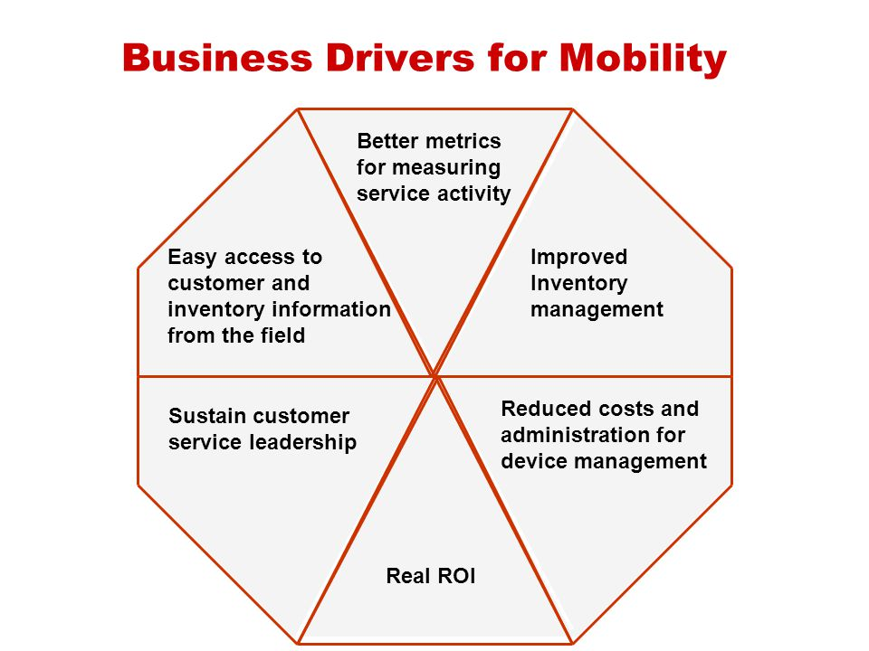 Business Drivers for Mobility