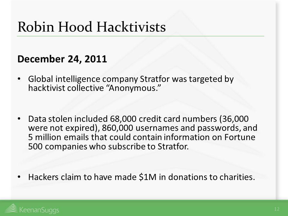 Robin Hood Hacktivists