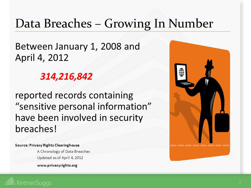 Data Breaches – Growing In Number