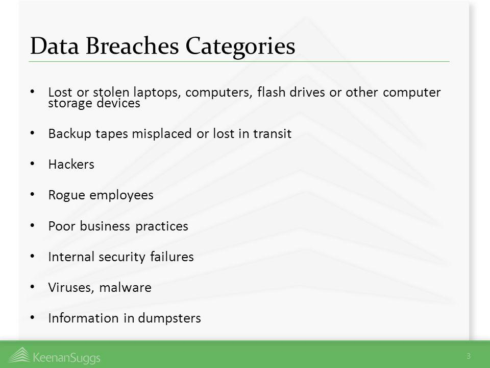 Data Breaches Categories