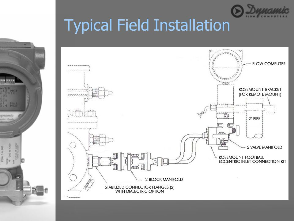 Typical Field Installation