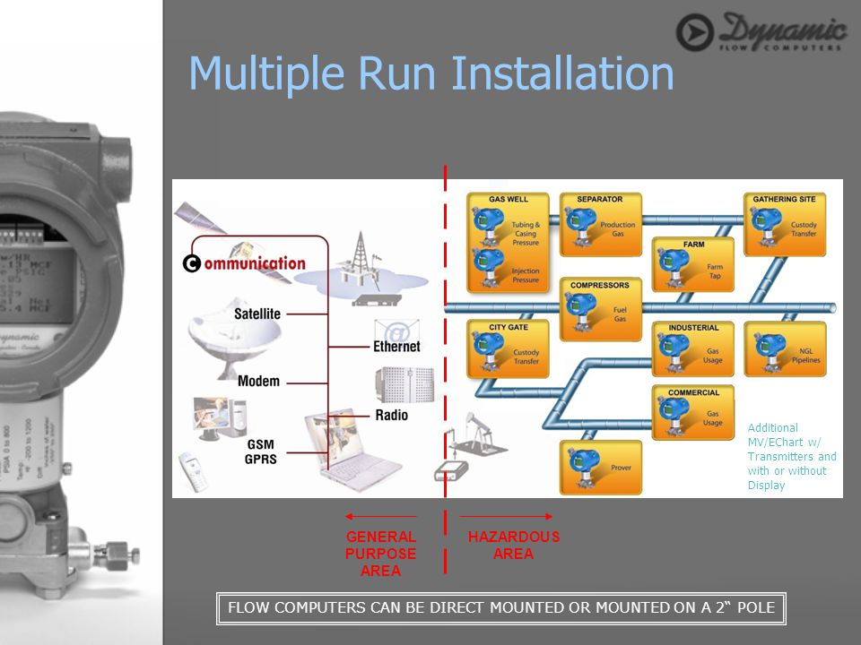Multiple Run Installation
