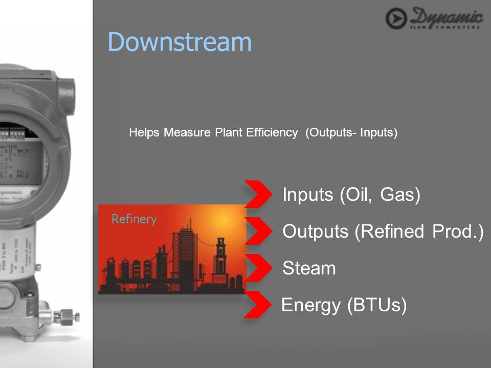 Downstream Inputs (Oil, Gas) Outputs (Refined Prod.) Steam