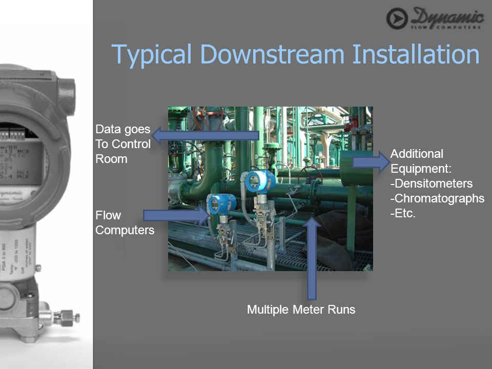 Typical Downstream Installation