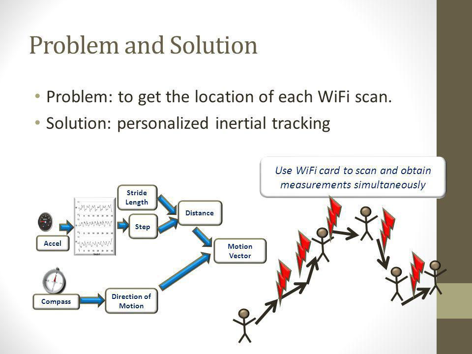 Problem and Solution Problem: to get the location of each WiFi scan.