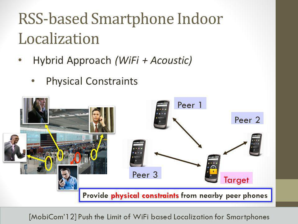 RSS-based Smartphone Indoor Localization