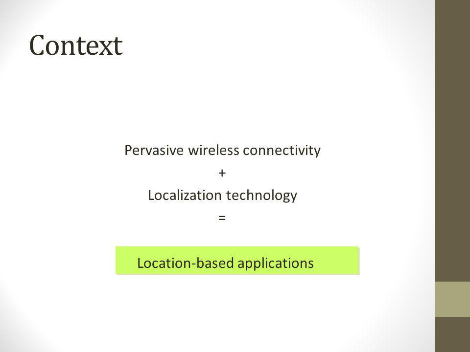 Context Pervasive wireless connectivity + Localization technology =