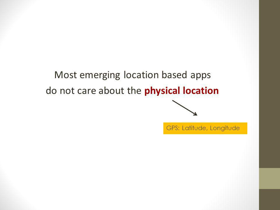 Most emerging location based apps