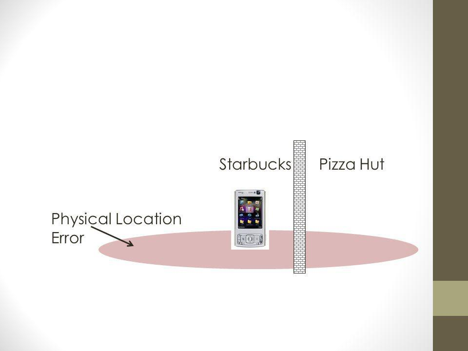 Starbucks Pizza Hut Physical Location Error