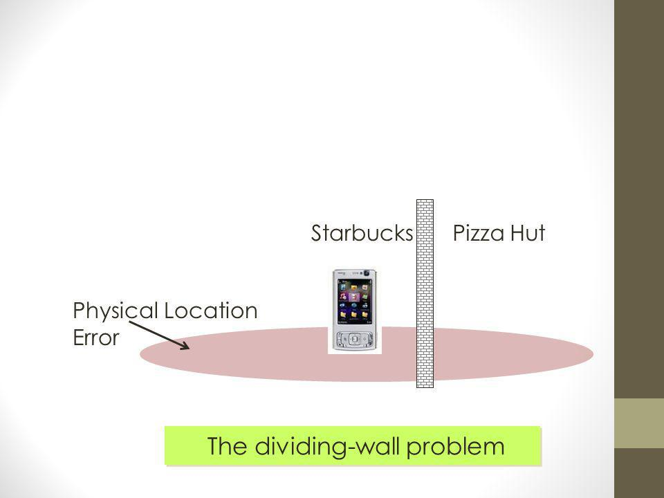 The dividing-wall problem