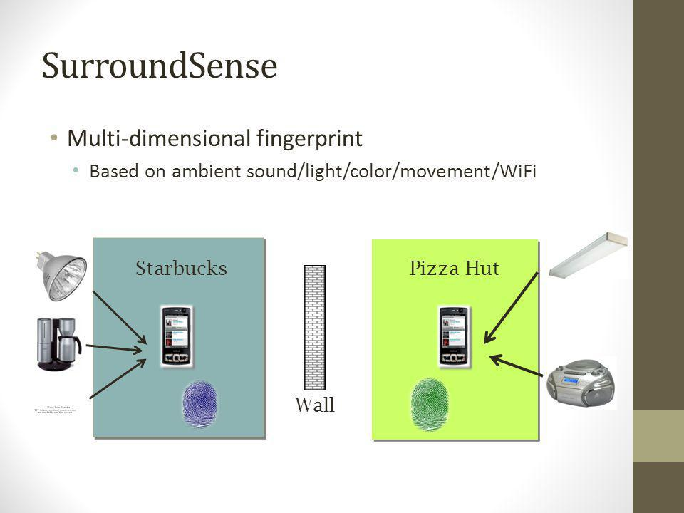 SurroundSense Multi-dimensional fingerprint