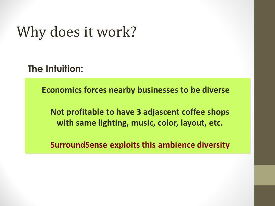 Why does it work The Intuition: