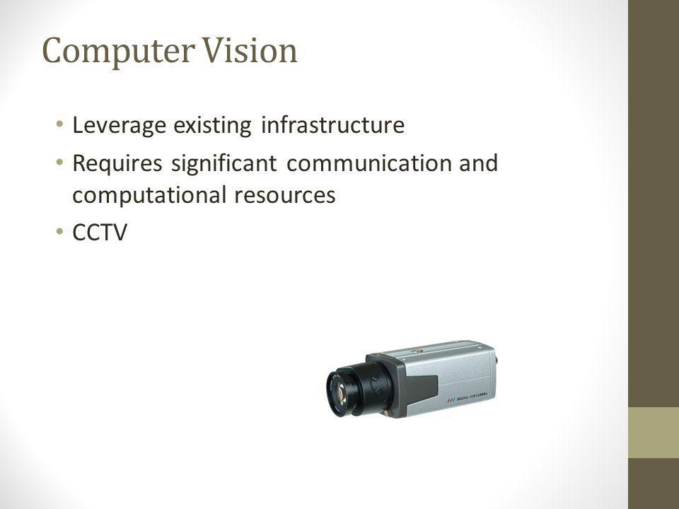 Computer Vision Leverage existing infrastructure