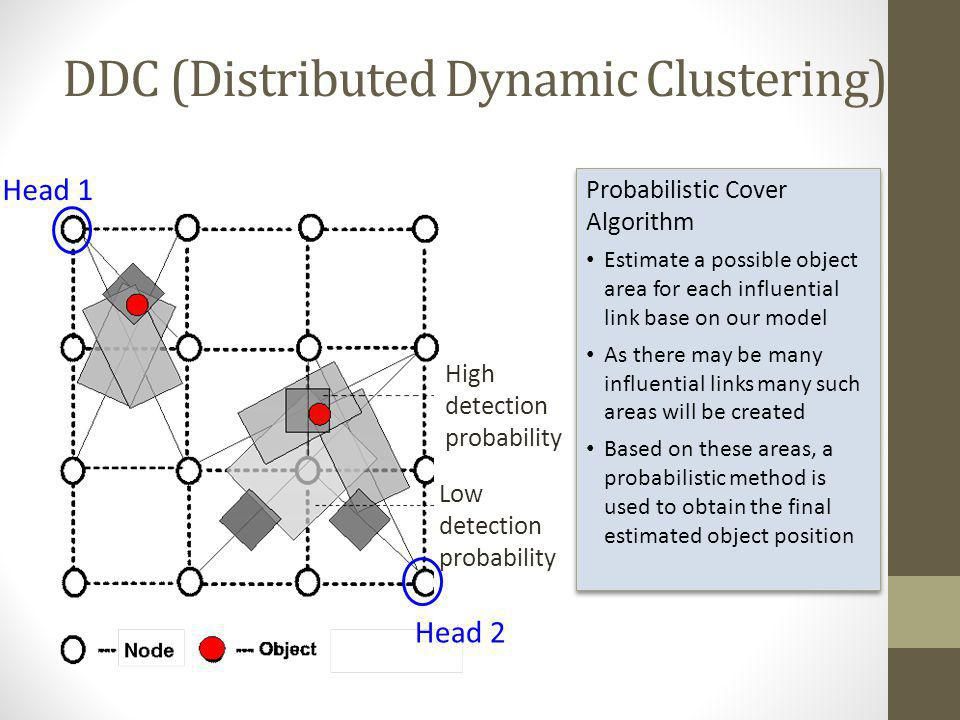 DDC (Distributed Dynamic Clustering)