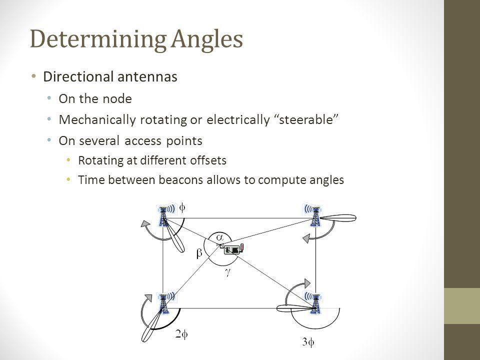 Determining Angles Directional antennas On the node
