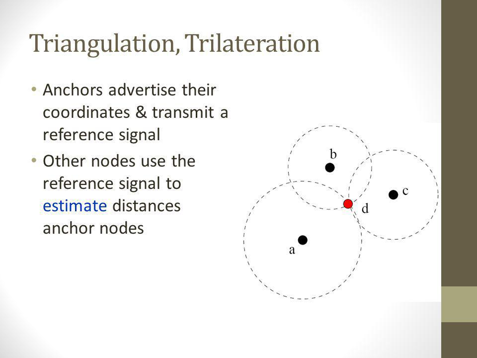 Triangulation, Trilateration