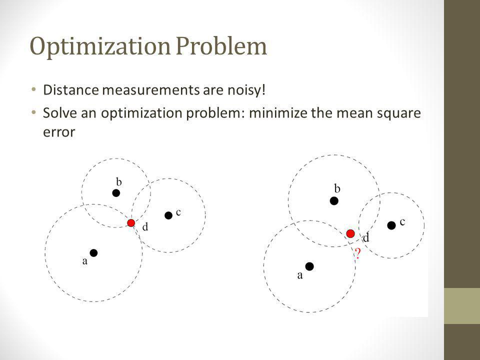 Optimization Problem Distance measurements are noisy!