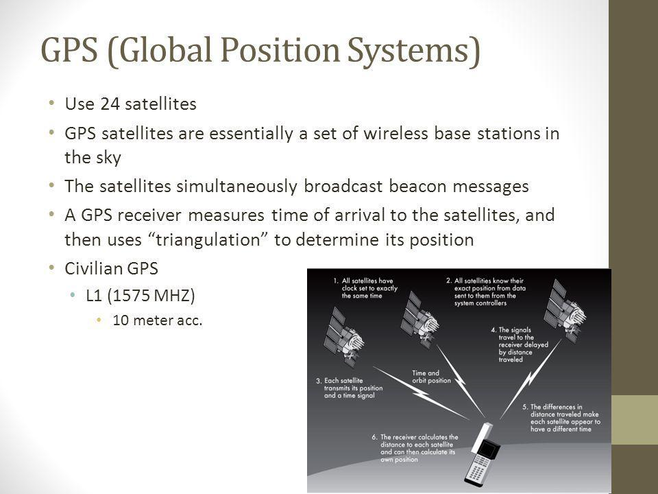 GPS (Global Position Systems)