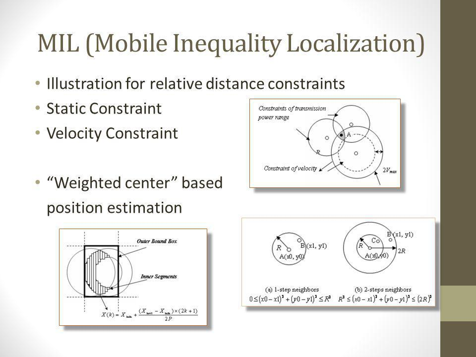 MIL (Mobile Inequality Localization)