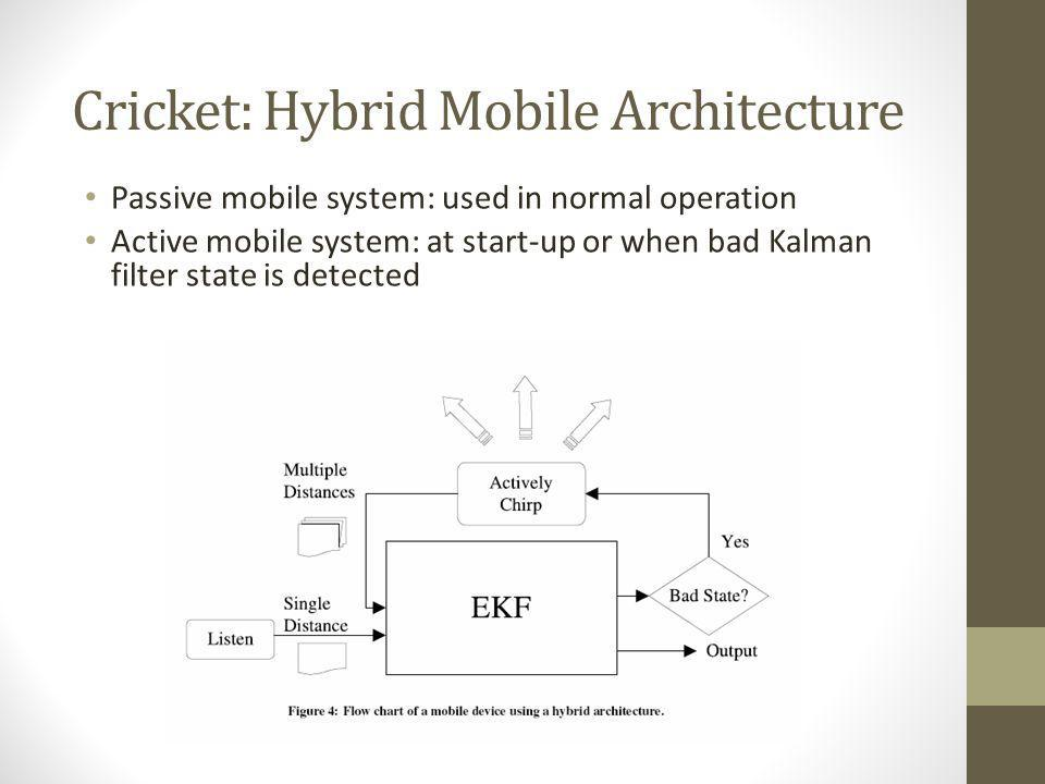 Cricket: Hybrid Mobile Architecture