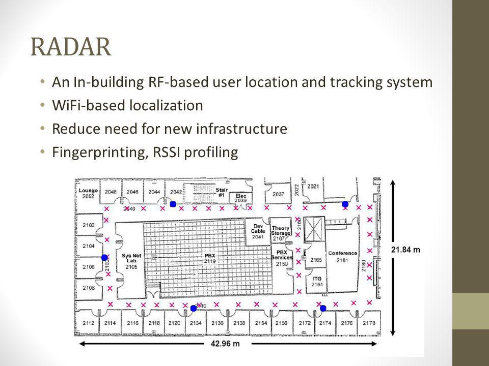 RADAR An In-building RF-based user location and tracking system