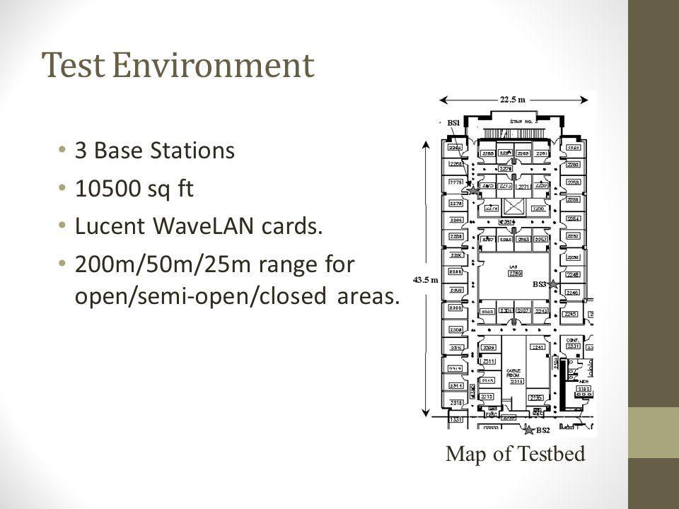 Test Environment 3 Base Stations 10500 sq ft Lucent WaveLAN cards.