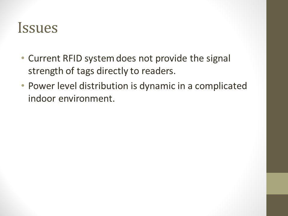 Issues Current RFID system does not provide the signal strength of tags directly to readers.