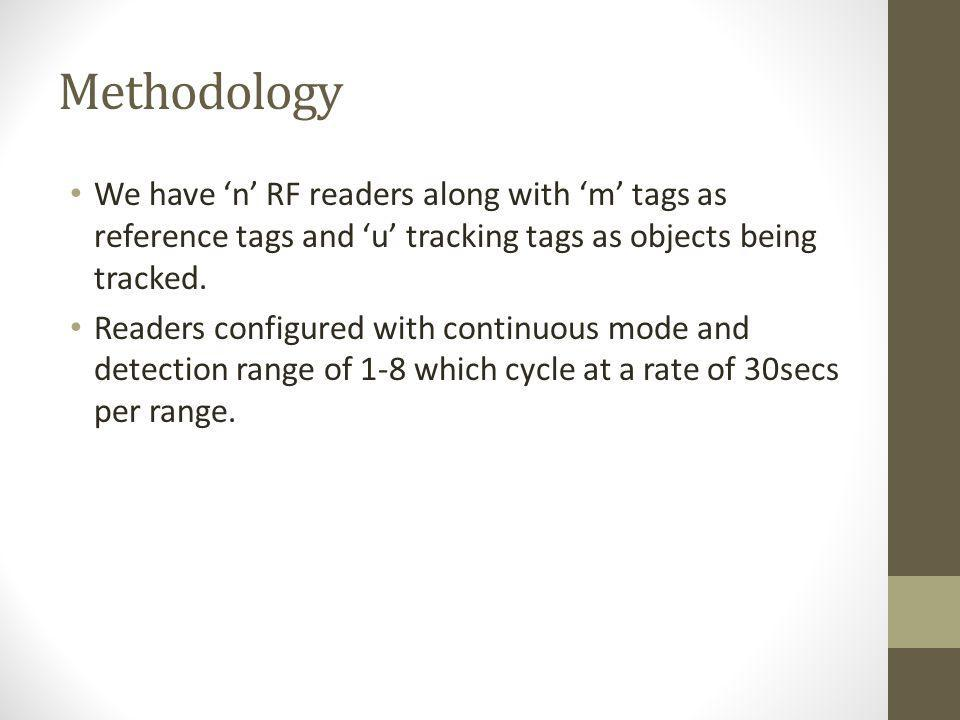 Methodology We have 'n' RF readers along with 'm' tags as reference tags and 'u' tracking tags as objects being tracked.