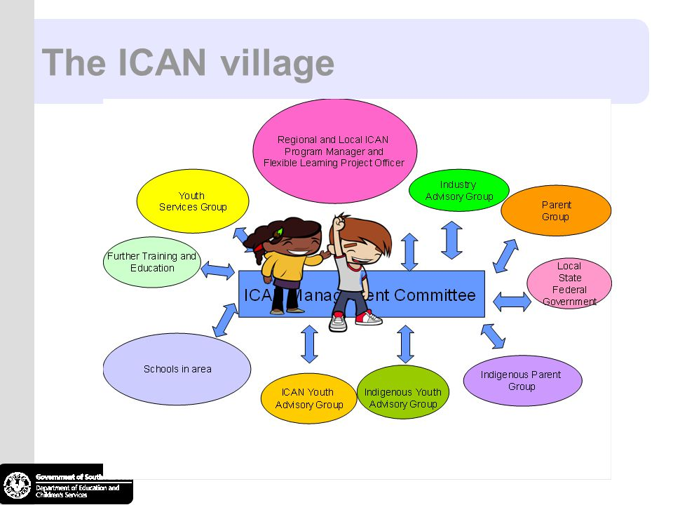 The ICAN village