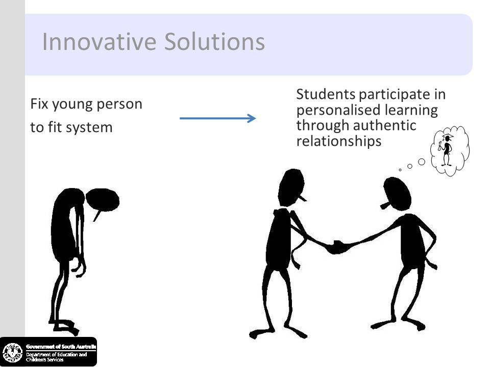 Innovative Solutions Students participate in personalised learning through authentic relationships.