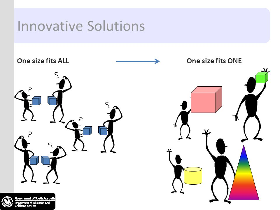 Innovative Solutions One size fits ALL One size fits ONE