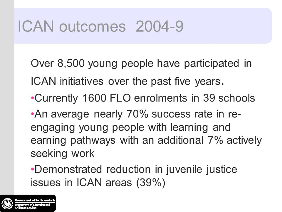 ICAN outcomes 2004-9 Over 8,500 young people have participated in ICAN initiatives over the past five years.