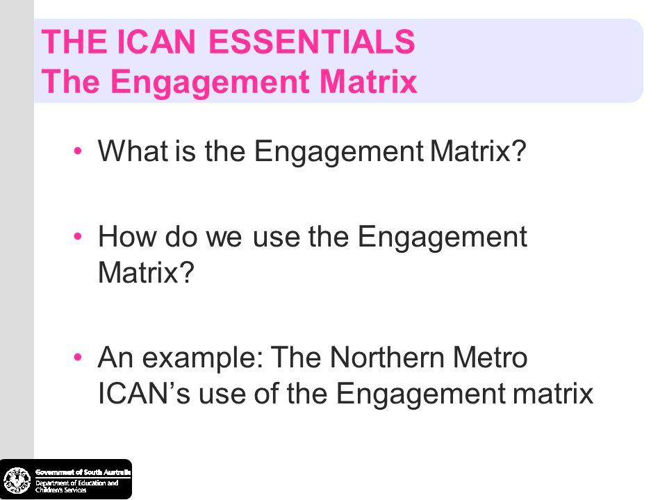 THE ICAN ESSENTIALS The Engagement Matrix