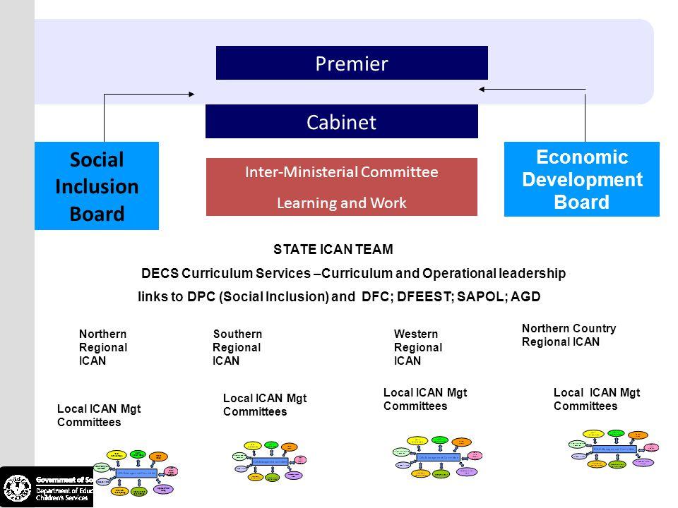 Social Inclusion Board Economic Development Board