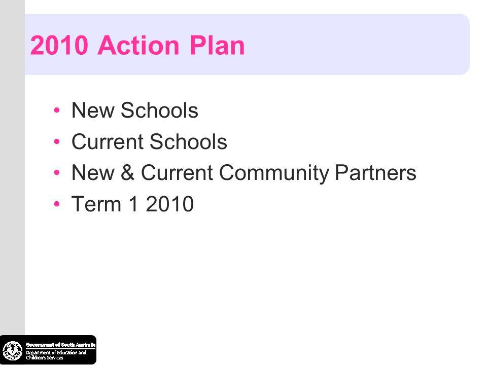 2010 Action Plan New Schools Current Schools