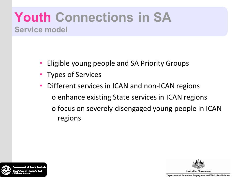 Youth Connections in SA Service model