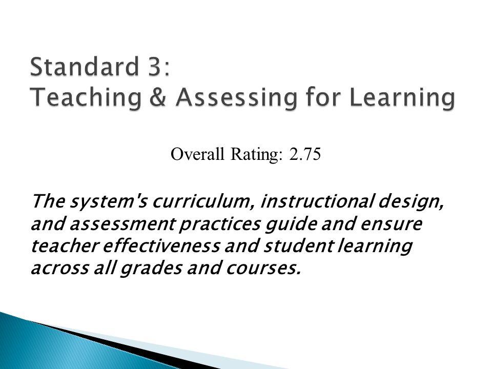 Standard 3: Teaching & Assessing for Learning