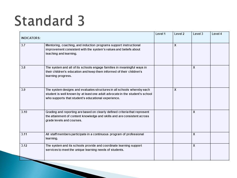 Standard 3 INDICATORS: Level 1 Level 2 Level 3 Level 4 3.7