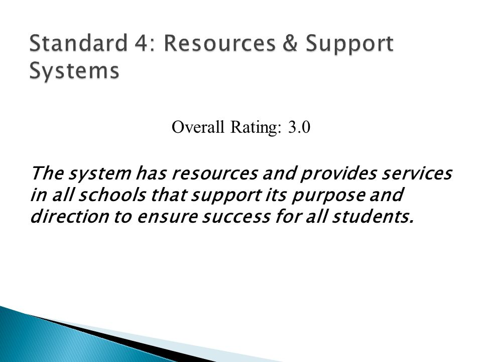 Standard 4: Resources & Support Systems
