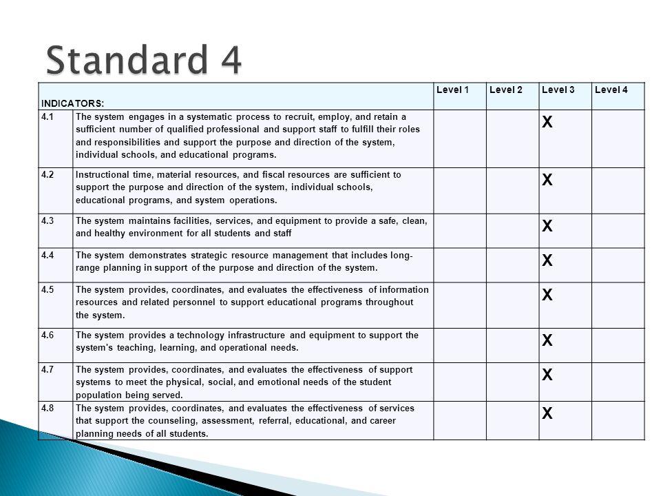 Standard 4 X INDICATORS: Level 1 Level 2 Level 3 Level 4 4.1