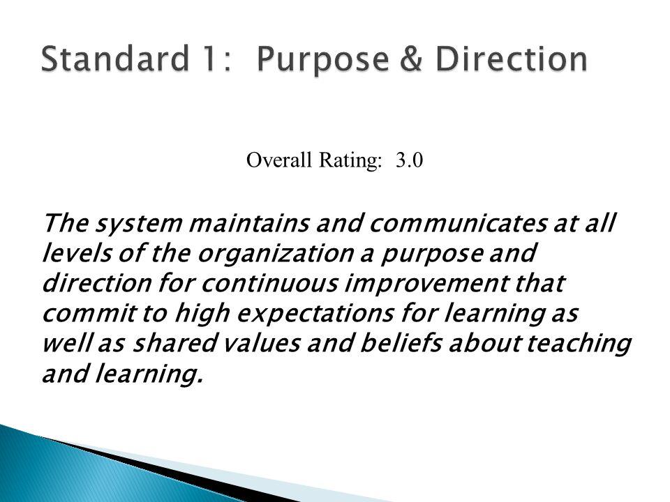 Standard 1: Purpose & Direction