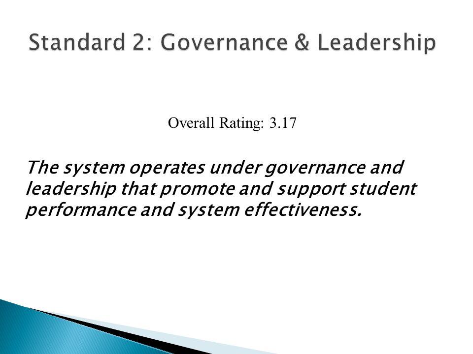 Standard 2: Governance & Leadership