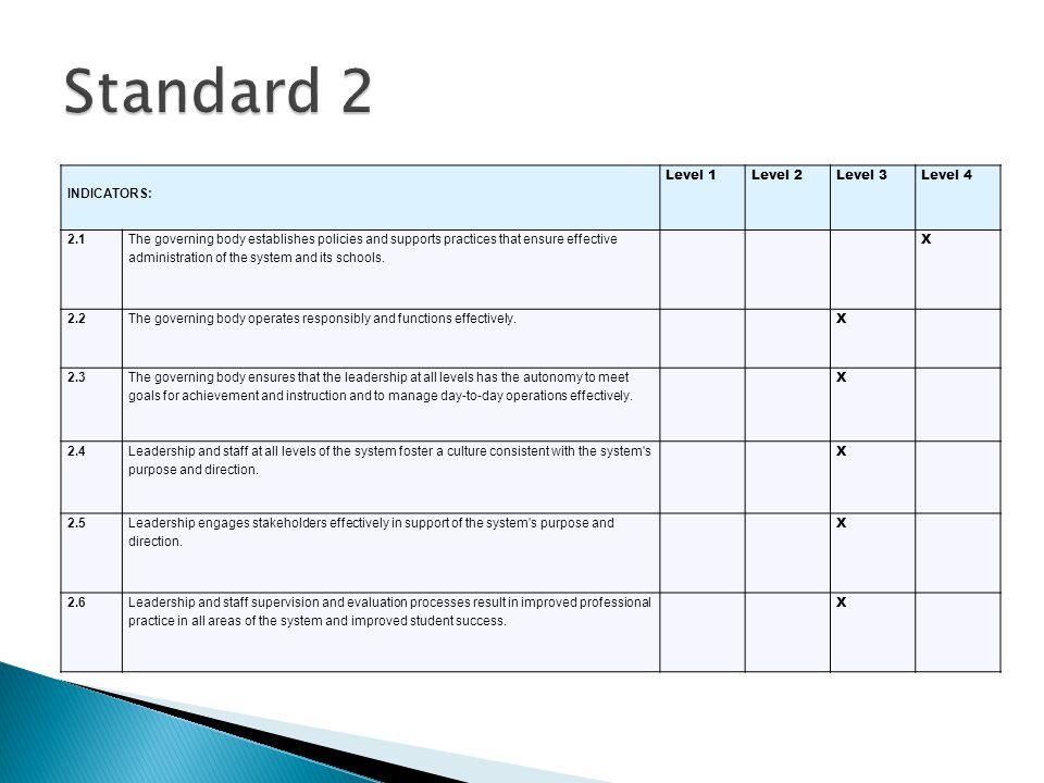 Standard 2 INDICATORS: Level 1 Level 2 Level 3 Level 4 2.1