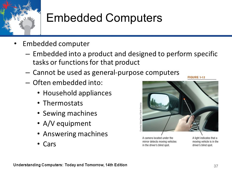 Embedded Computers Embedded computer