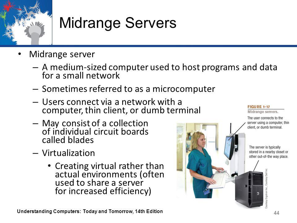 Midrange Servers Midrange server