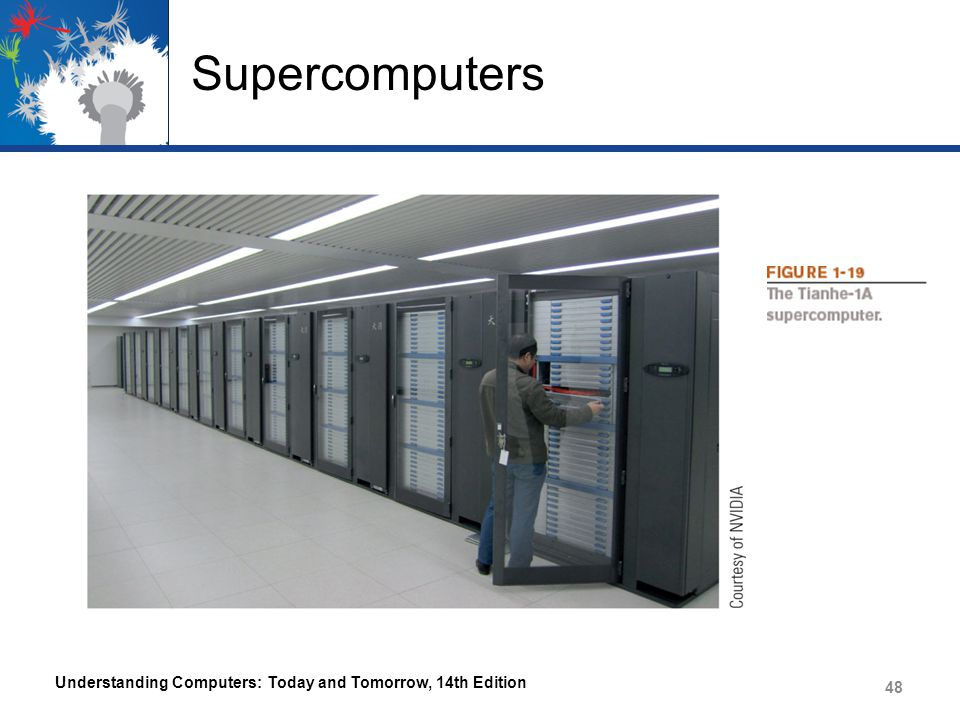 Supercomputers Understanding Computers: Today and Tomorrow, 14th Edition