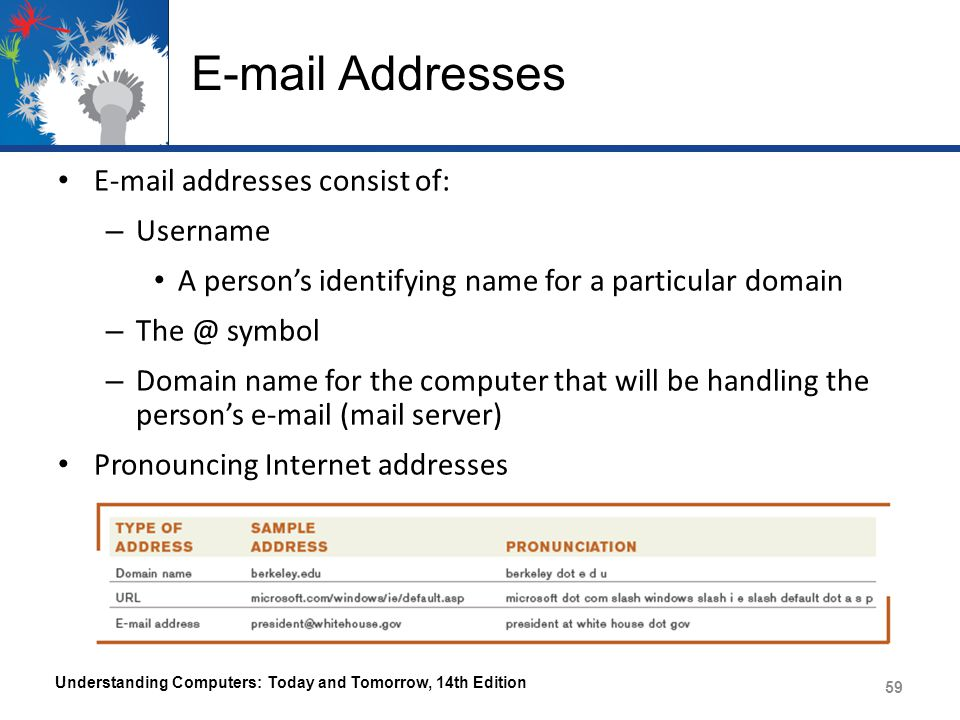 E-mail Addresses E-mail addresses consist of: Username