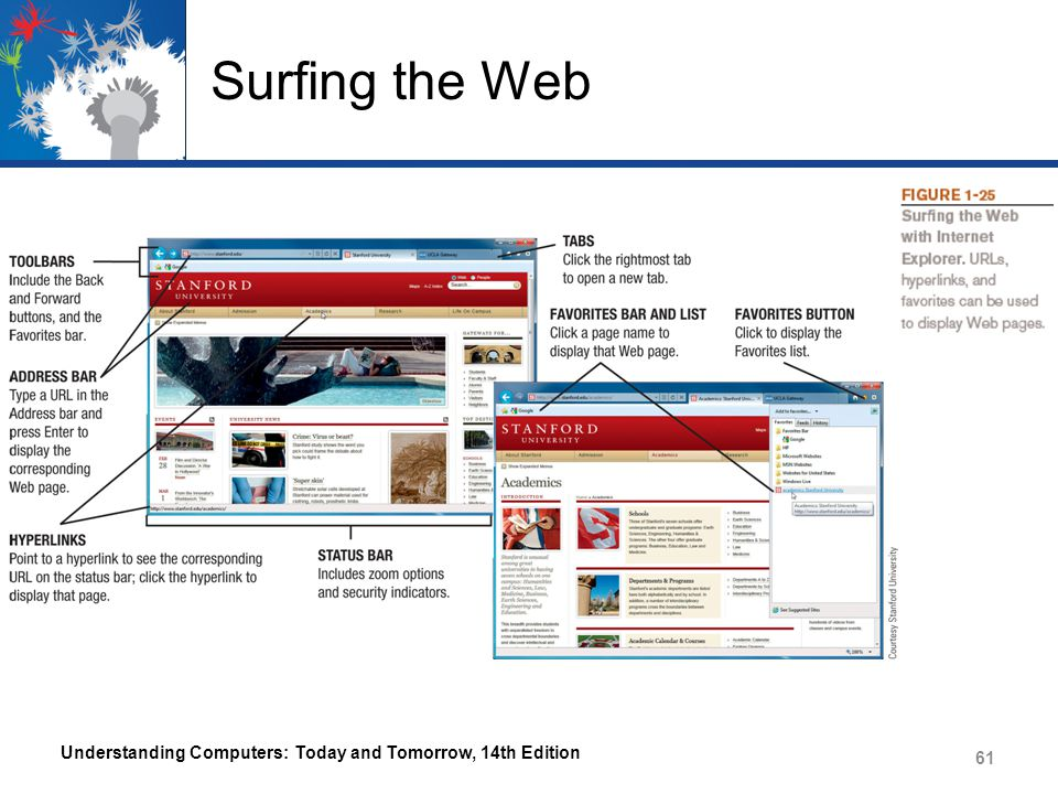 Surfing the Web Understanding Computers: Today and Tomorrow, 14th Edition