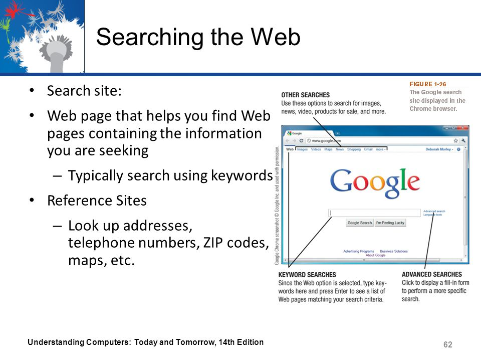 Searching the Web Search site:
